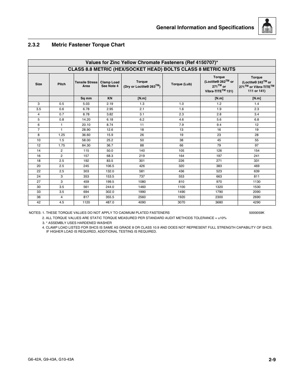 2 metric fastener torque chart, Metric fastener torque