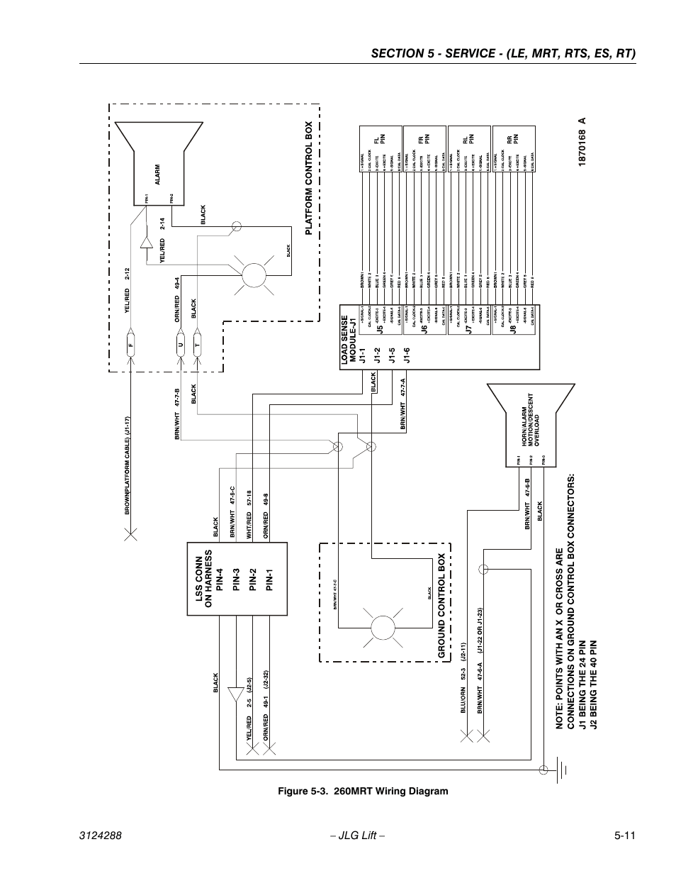 hight resolution of 260mrt wiring diagram 11 jlg lss scissors user manual page 47 78jlg wiring diagram 1
