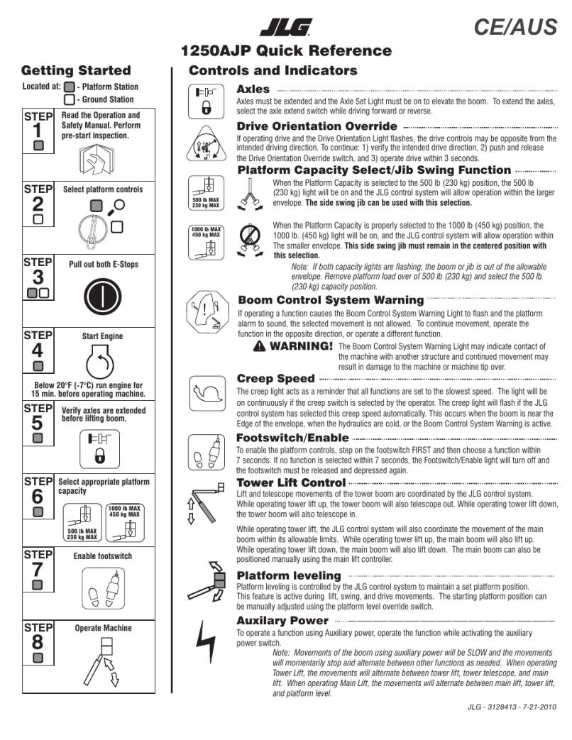 Jlg Scissor Lift Parts List