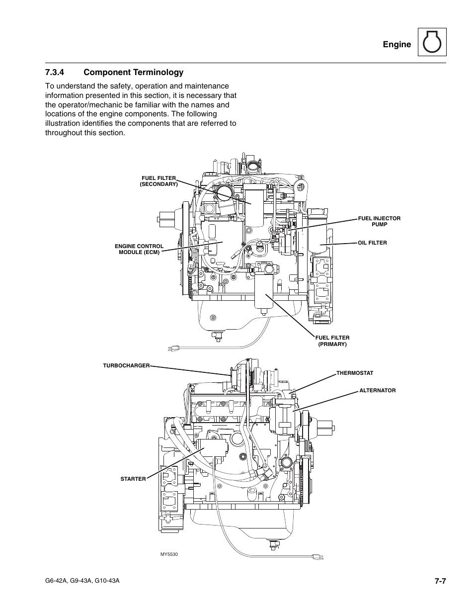 4 component terminology, Component terminology, Engine 7.3