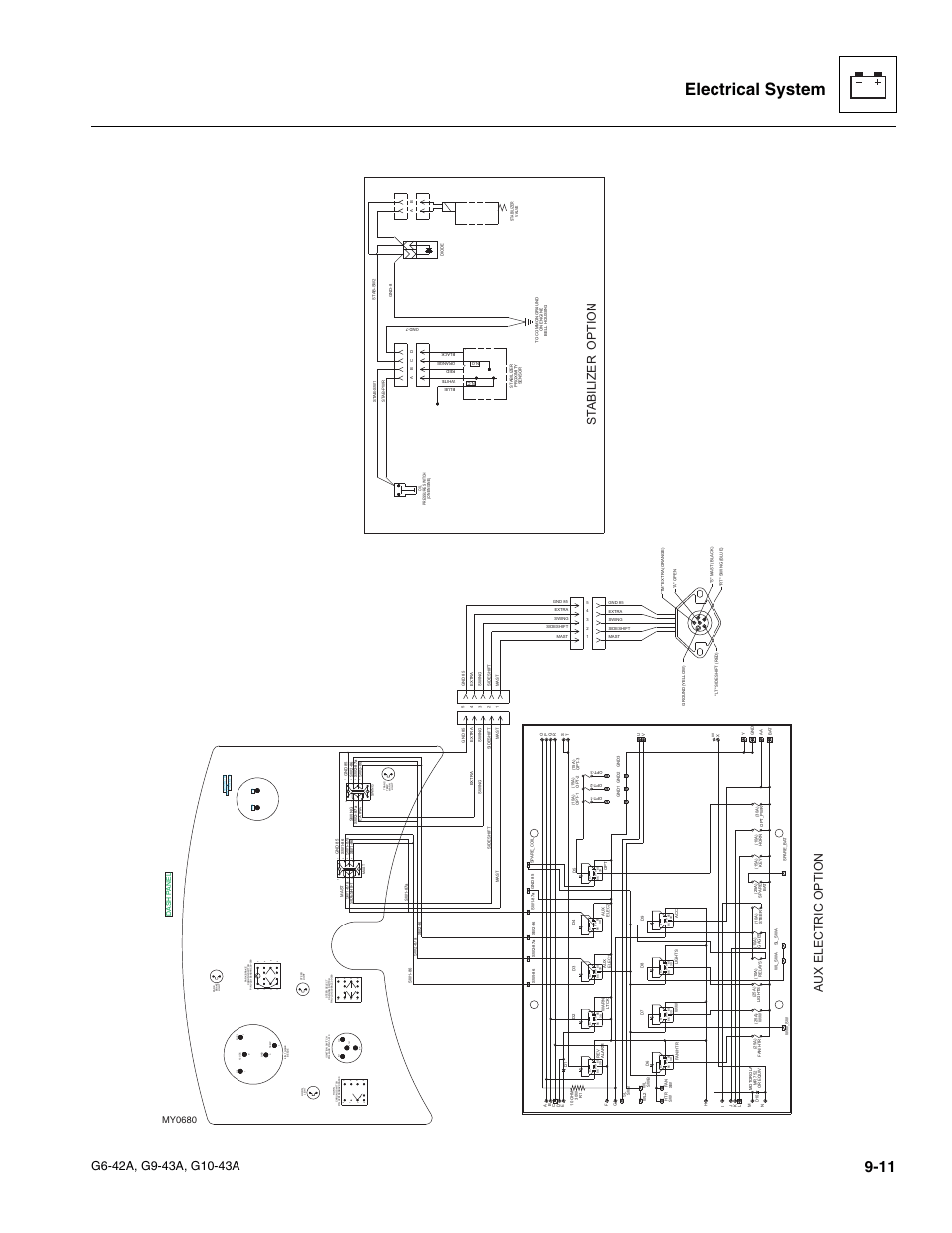 Electrical system, St abilizer option, Aux electric option
