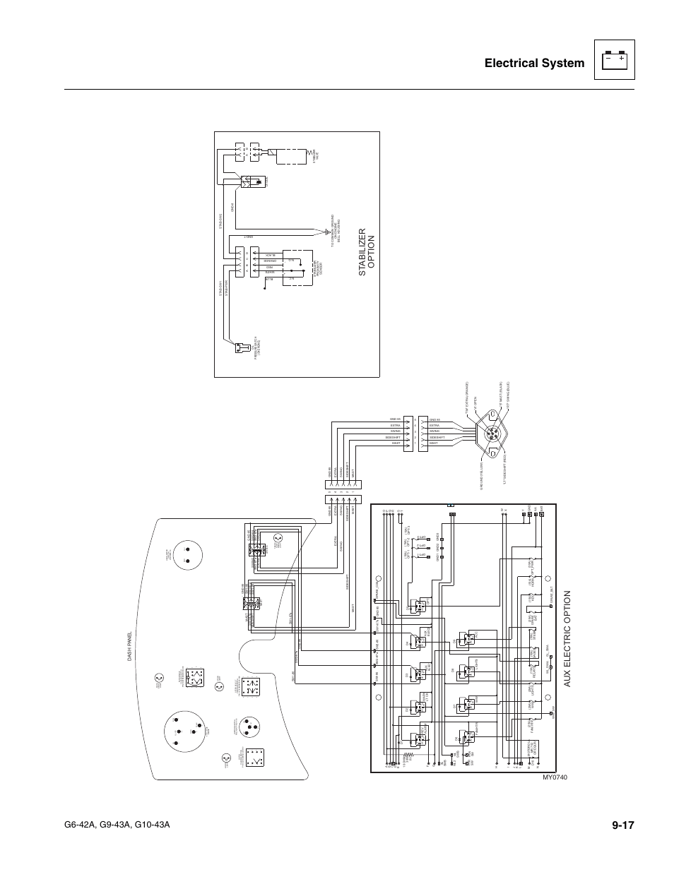 Electrical system, St abilizer option, Aux electric option