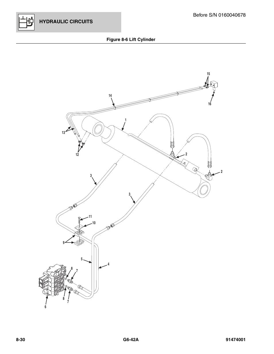 Jlg G6 42a Parts Manual