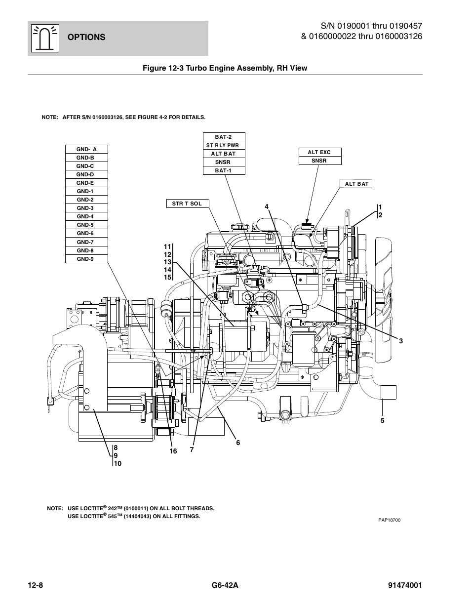 Figure 12-3 turbo engine assembly, rh view, Turbo engine