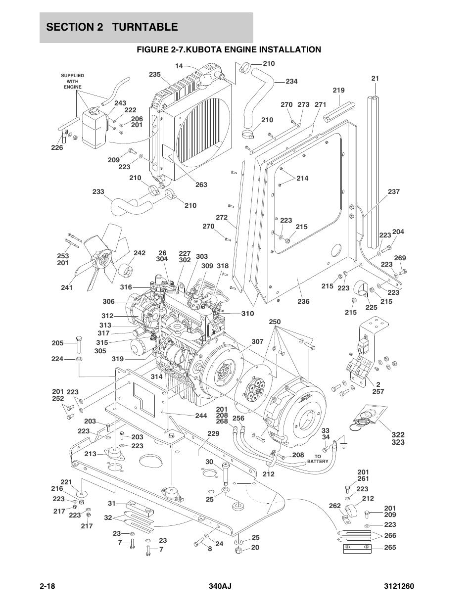 Figure 2-7. kubota engine installation, Kubota engine