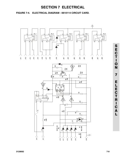 small resolution of jlg 40rts ansi parts manual user manual page 191 220 also for