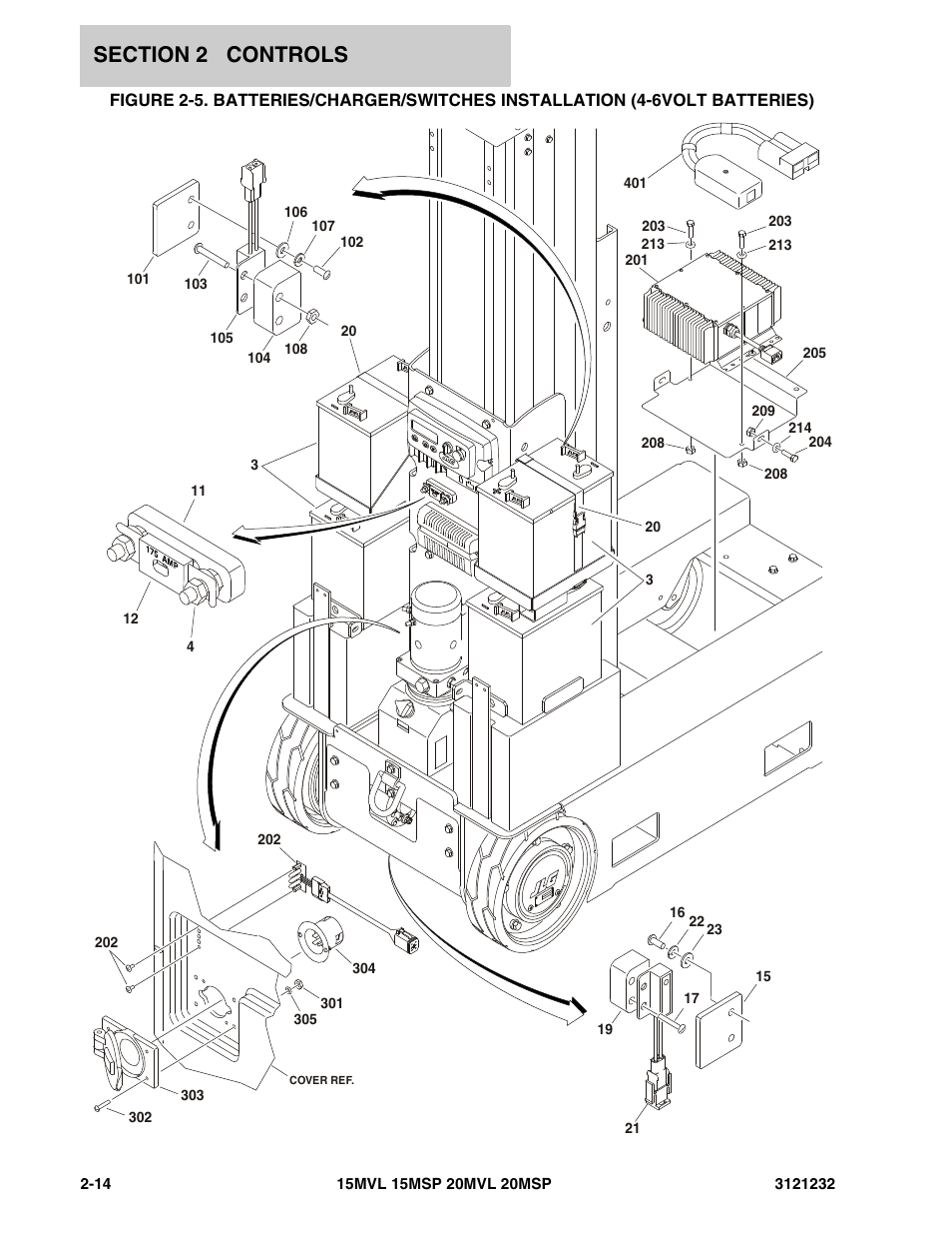 Manual 202
