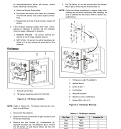 3394rt jlg wiring schematic wiring diagrams jlg 4394rt service manual page214 3394rt jlg wiring schematic wiring diagrams at cita asia [ 954 x 1235 Pixel ]