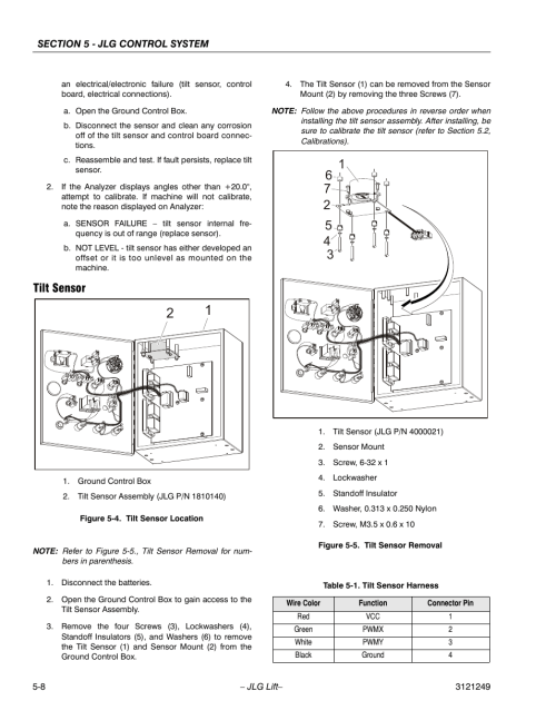 small resolution of jlg 2632e2 wiring diagram jlg 1932e2 wiring diagram wiring
