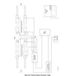 3019 jlg wiring schematic wiring diagram post3019 jlg wiring schematic wiring diagram data schema 3019 jlg [ 954 x 1235 Pixel ]