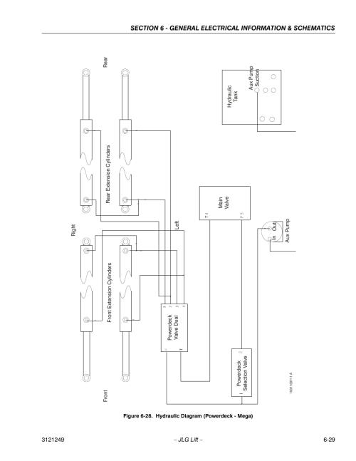 small resolution of 3019 jlg wiring schematic wiring diagram post3019 jlg wiring schematic wiring diagram data schema 3019 jlg