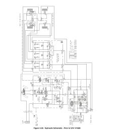 hydraulic schematic prior to s n 141689 34 jlg 260mrt service manual [ 954 x 1235 Pixel ]