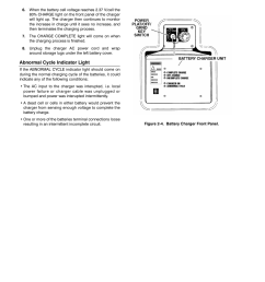 abnormal cycle indicator light battery charger front panel 6 jlg 15vpsp operator manual user manual page 22 52 [ 954 x 1235 Pixel ]