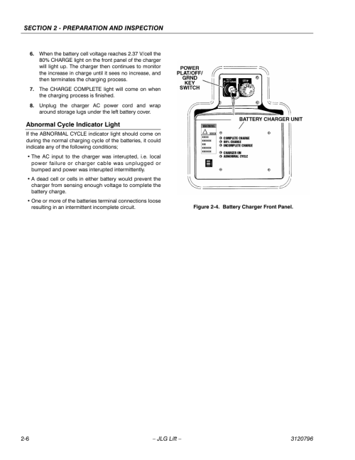 small resolution of abnormal cycle indicator light battery charger front panel 6 jlg 15vpsp operator manual user manual page 22 52