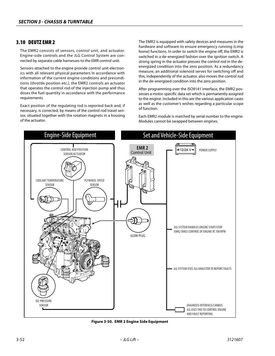 deutz emr2 wiring diagram western plows 10 emr 2 52 engine side equipment jlg 600sc 660sjc service manual user page 88 270