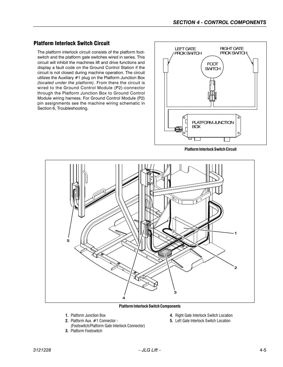 Platform interlock switch circuit, Platform interlock