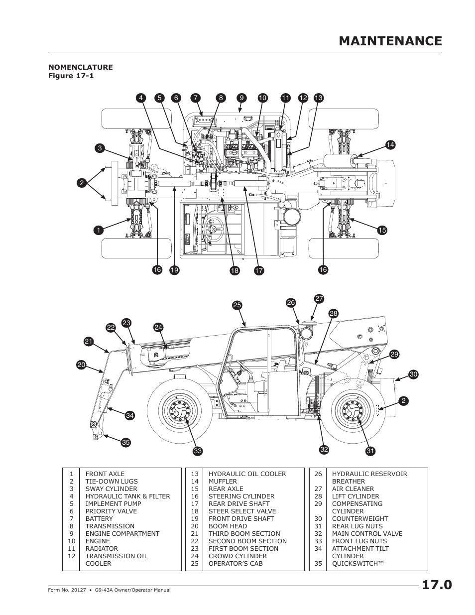 Jlg G10 55a Parts Manual