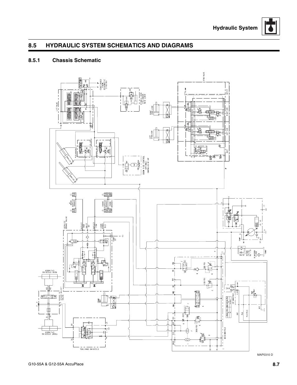 Allis Chalmers 7020 Wiring Diagram Allis Chalmers 7020