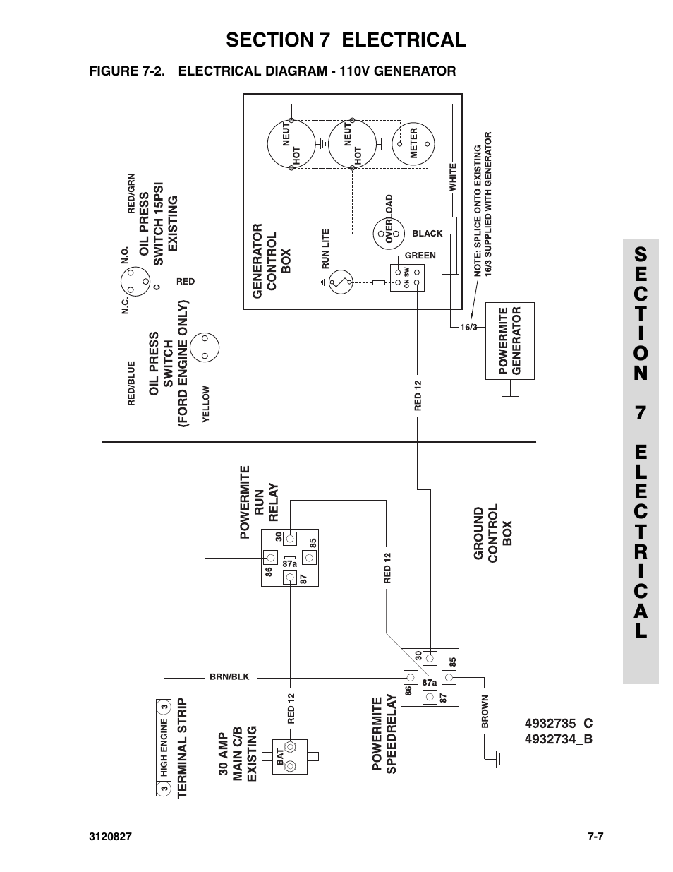 jlg wiring schematics wiring diagram rh w45 odonatakunst nl