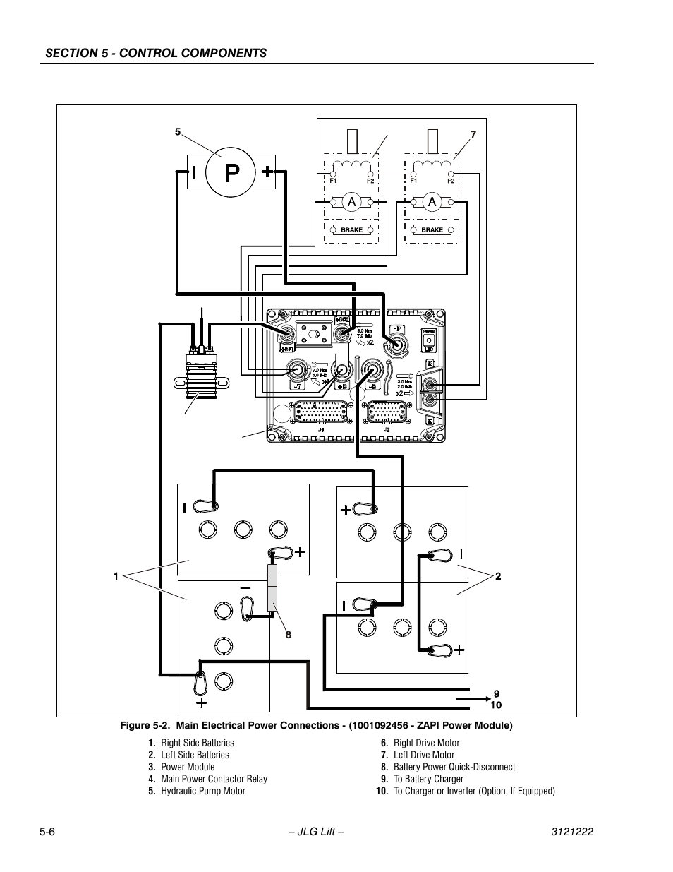 medium resolution of jlg battery charger wiring schematic