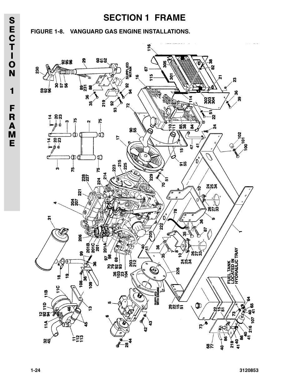 Figure 1-8. vanguard gas engine installations, Vanguard