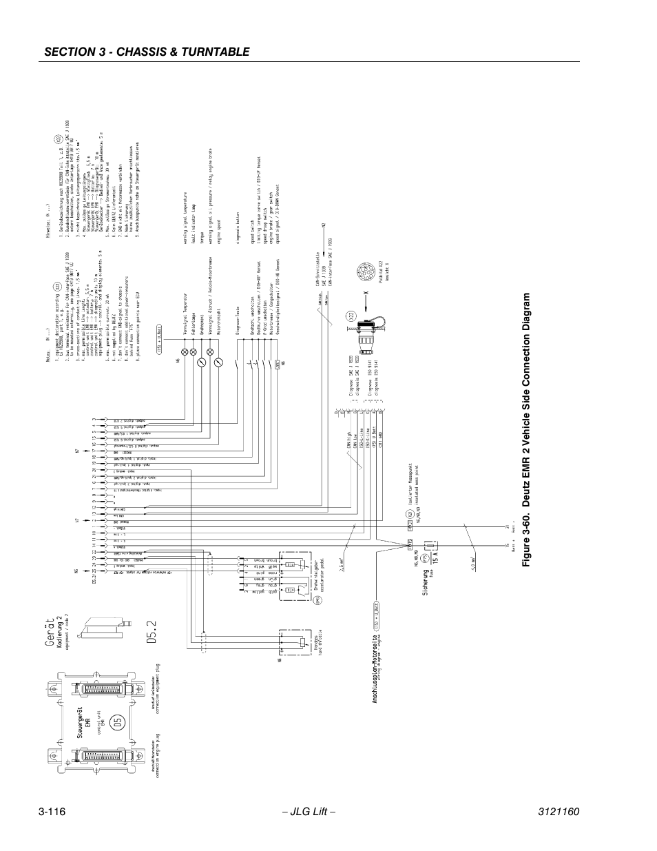 deutz emr2 wiring diagram dometic ac emr 2 vehicle side connection 116 jlg 740aj service manual user page 168 408