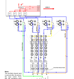 soundcard input block diagram allen heath 21 xone 4d user guide soundcard [ 954 x 1350 Pixel ]