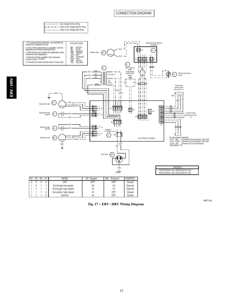 hight resolution of 17 erv hrv wiring diagram bryant energy heat recovery ventilator ervbbsva1100 user manual page 12 13