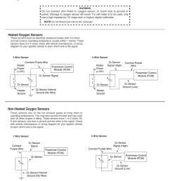 oxygen sensors non heated oxygen sensors heated oxygen sensors auto meter 4375 user manual page 2 4 [ 954 x 1235 Pixel ]