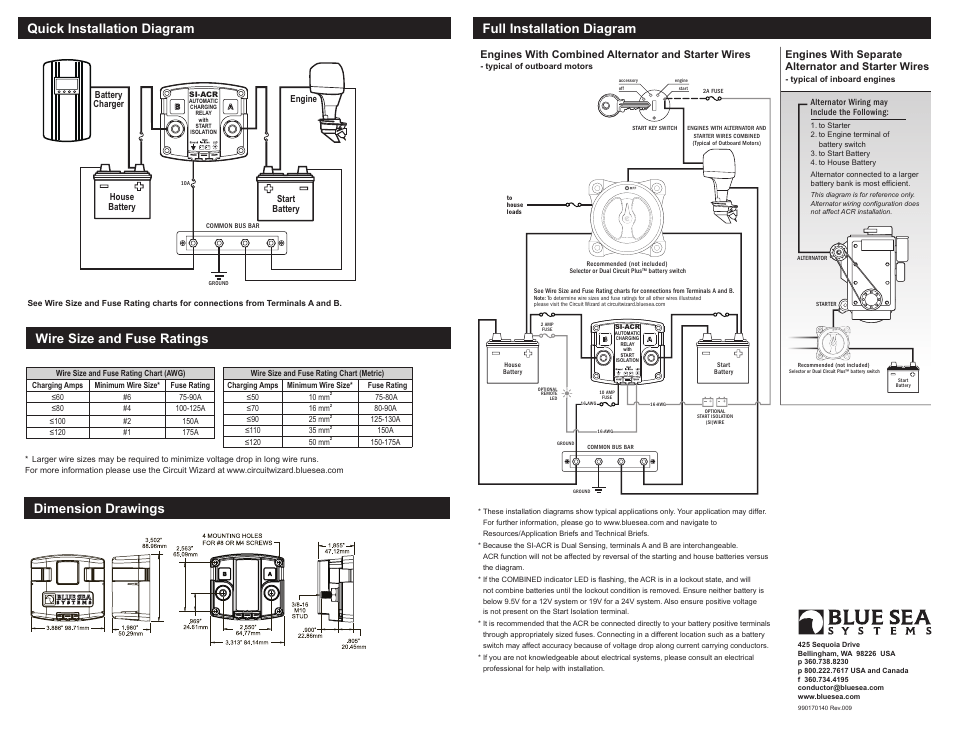 Quick installation diagram, Wire size and fuse ratings