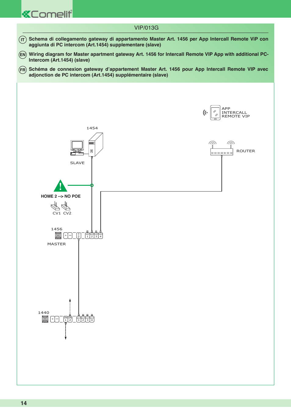 comelit wiring diagram castle worksheet vip/013g, it fr en, home 2 --> no poe | mt 1456s user manual page 14 / 16