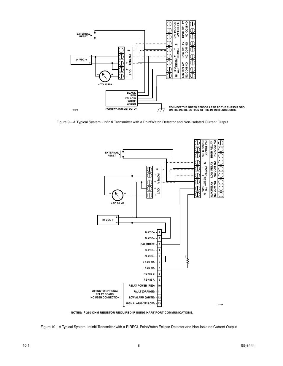 Det-Tronics U9500 Infiniti Gas Transmitter User Manual