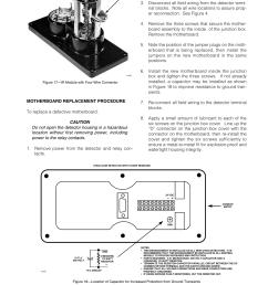 det tronics u7652b c unitized uv ir flame detector user manual page 17 22 [ 954 x 1235 Pixel ]