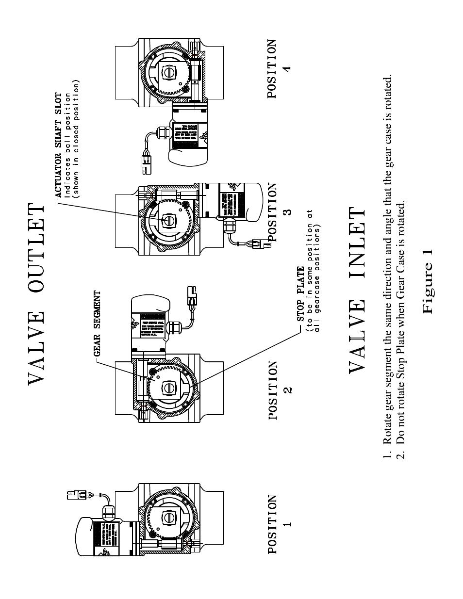 Elkhart Brass SIDEWINDER 8494 WATER VALVE User Manual