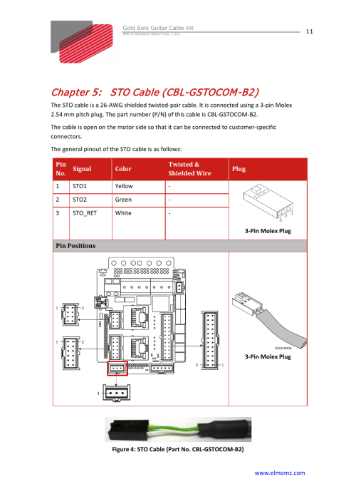 small resolution of chapter 5 sto cable cbl gstocom b2 chapter 5 sto cable cbl gstocom b2 elmomc gold line digital servo drives gold solo guitar cable kit user manual