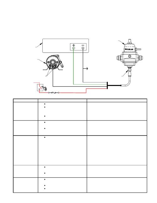 small resolution of wrg 8908 odes fuel pump wiring diagram daq system or data logger fuelab 52902