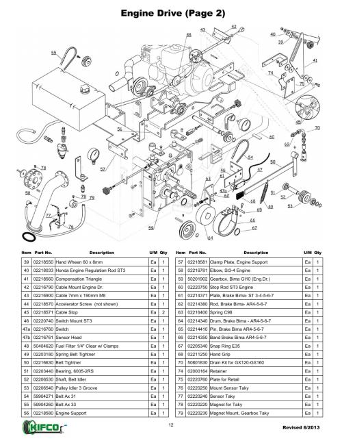 small resolution of honda gx690 engine wiring diagram somurich com rh somurich com on honda gx390 wiring schematic for