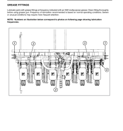 kinze 3500 lift and rotate planter rev 7 14 user manual page 102 140 [ 954 x 1235 Pixel ]