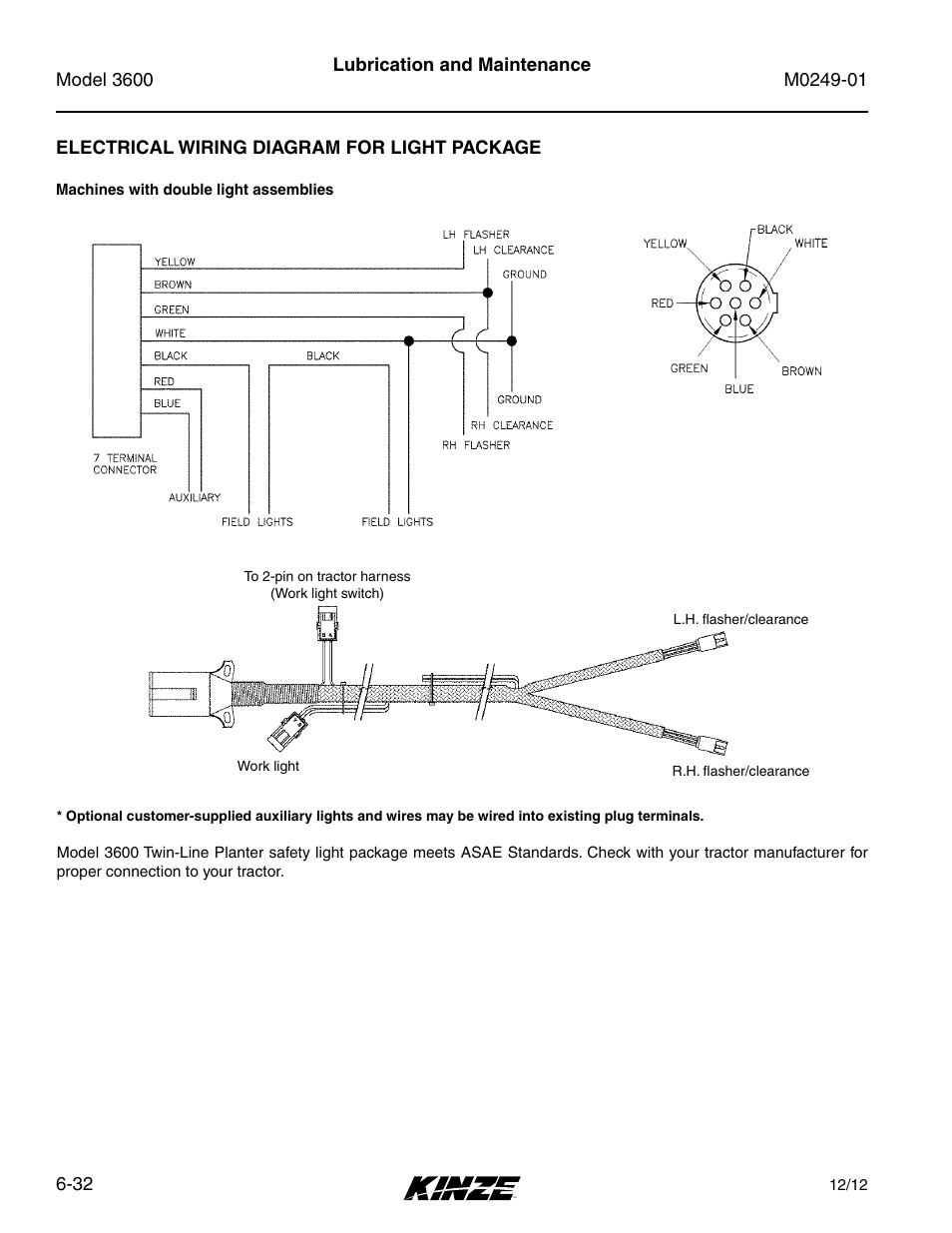 hight resolution of electrical wiring diagram for light package electrical wiring diagram for light package 32 kinze 3600 lift and rotate planter 70 cm rev