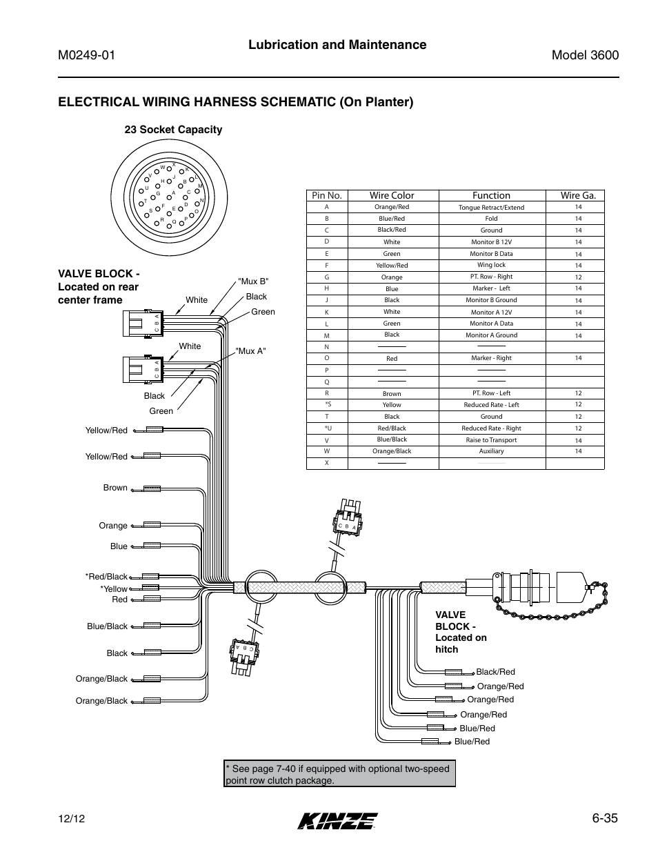 Electrical Wiring Harness Schematic On Planter 35