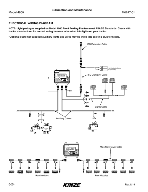 small resolution of electrical wiring diagram electrical wiring diagram 24 lubrication and maintenance kinze 4900 front folding planter rev 5 14 user manual page 106