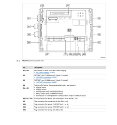 3 connections and interfaces connections and interfaces communication manual 8400 motec profinet lenze [ 955 x 1350 Pixel ]