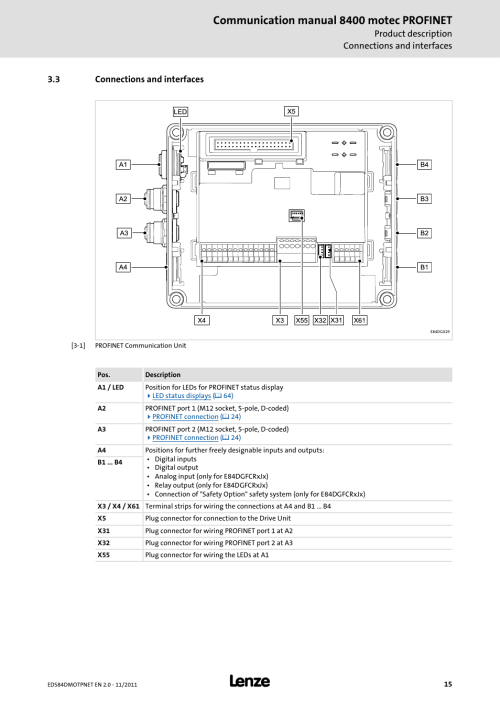 small resolution of 3 connections and interfaces connections and interfaces communication manual 8400 motec profinet lenze