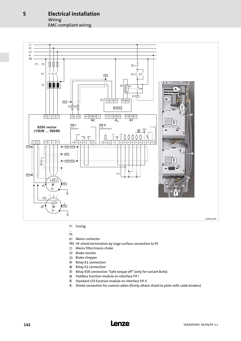 Electrical installation, Wiring emc−compliant wiring