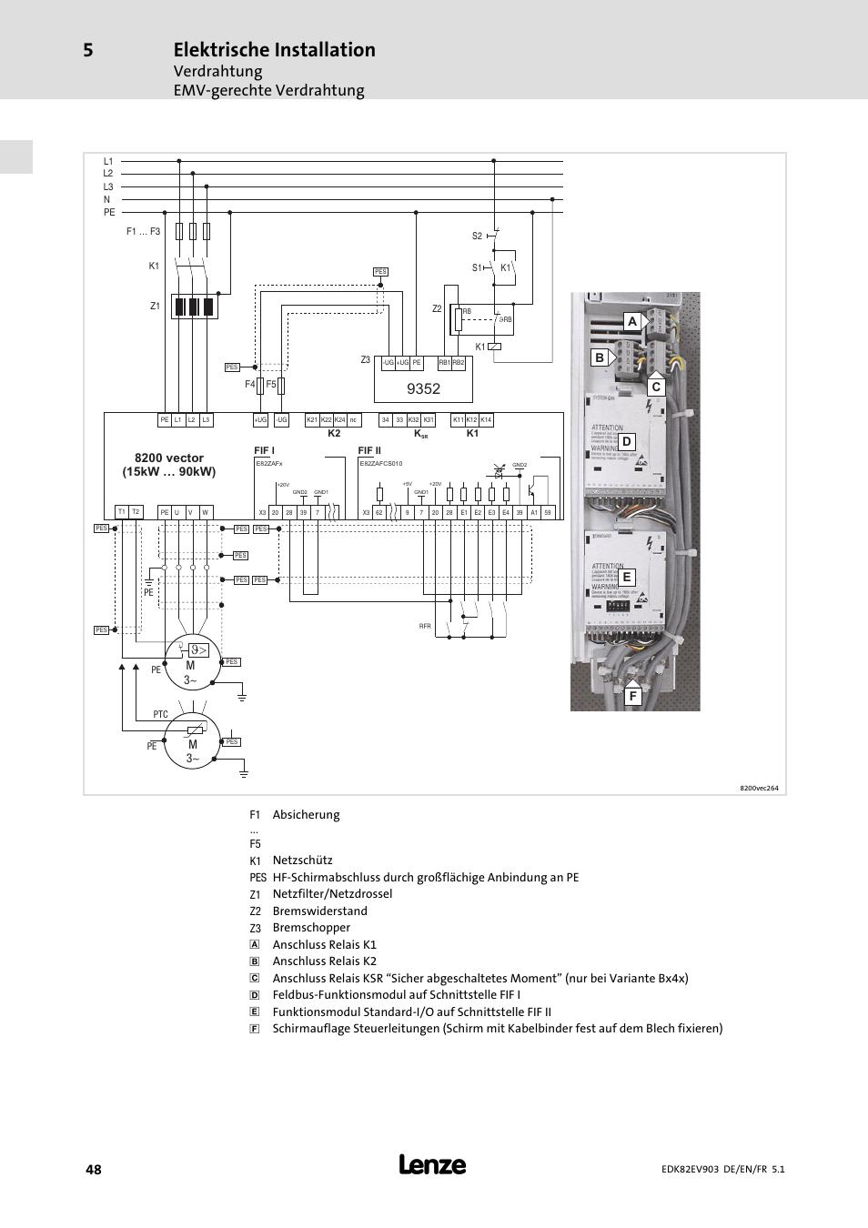 Elektrische installation, Verdrahtung emv−gerechte