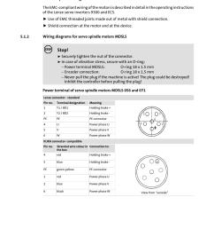 1 emc compliant wiring 2 wiring diagrams for servo spindlemotors mdsls emc compliant wiring lenze mdsls servo spindle motor user manual page 24 40 [ 954 x 1351 Pixel ]