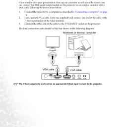d sub vga connector diagram [ 954 x 1352 Pixel ]