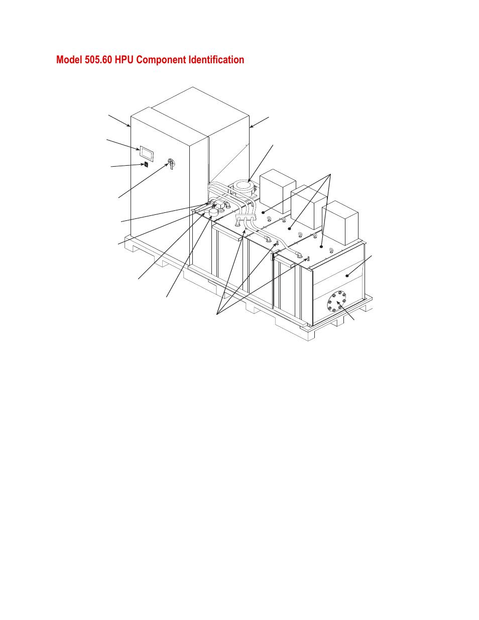 Model 505.60 hpu component identification, Model 505.60
