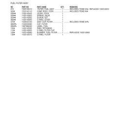 kubota z482 eb engine fuel filter assy multiquip sdw225ss user manual page 109 146 [ 954 x 1235 Pixel ]