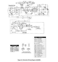 generator wiring diagram ga6hb generator engine figure 42 generator wiring diagram ga6hb multiquip ga 6heb user manual page 32 86 [ 954 x 1235 Pixel ]